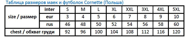 Таблица размеров мужских пижам Cornette
