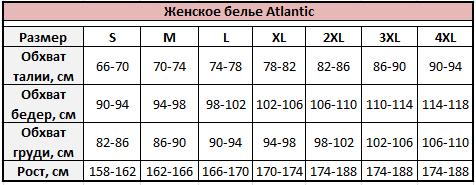 Размерная сетка женского белья Atlantic