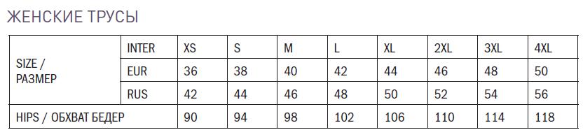 Размерная сетка VIS-A-VIS