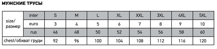 Размерная сетка трусов TORRO Осень 2014