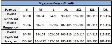 Размерная сетка мужского белья Атлантик