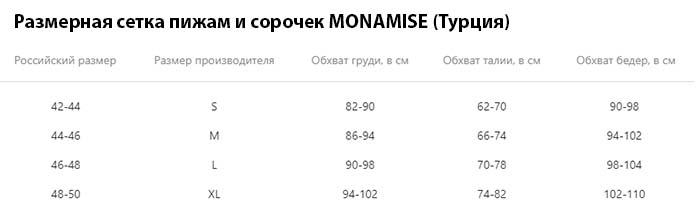 Размерная сетка Monamise
